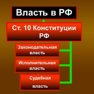 Органы власти Ангарска